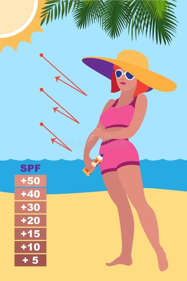 Woman sunscreen beach concept banner, cartoon style stock illustration