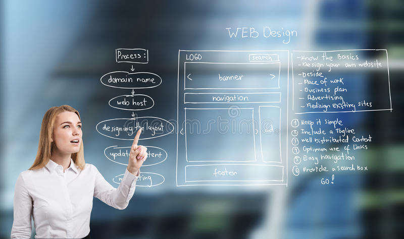 Woman and web design on glassboard. Inspired blond businesswoman wearing a white blouse is standing near a glassboard with web design schemes on it. A blurred stock photography