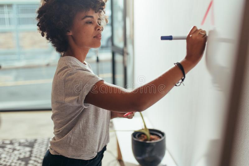 Woman writing her ideas on white board royalty free stock image