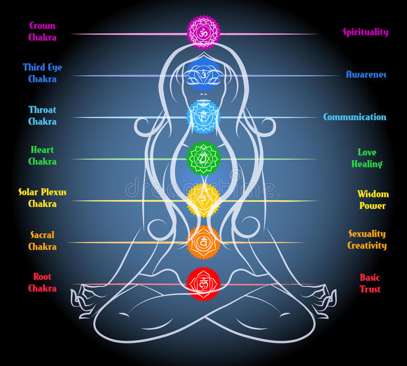 Woman yoga meditation with chakras royalty free illustration