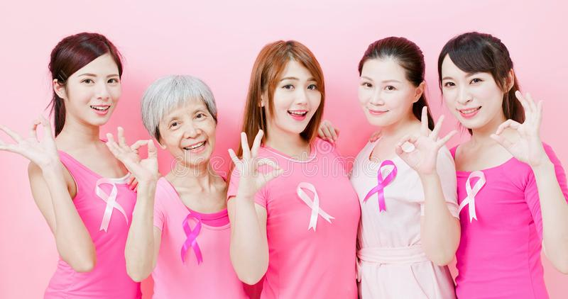 Women with breast cancer prevention. And show ok on the pink background royalty free stock photo