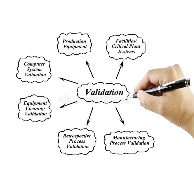 user input validation and the law essay A corporation has patented that fact, and demands a royalty for its use anyone  who makes the fact public and encourages doctors to test for the.
