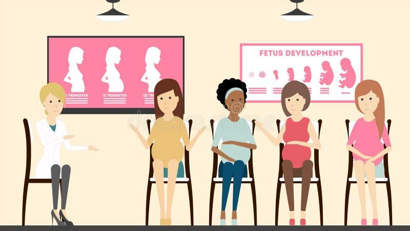 Women in prenatal clinic. royalty free illustration