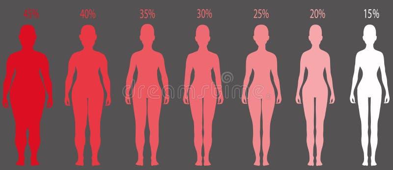 Female bmi 20 BMI for