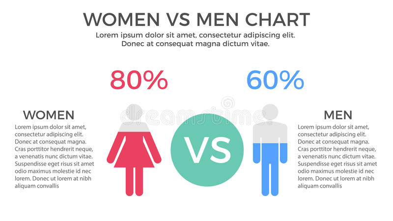 Women vs Men Chart Infographic Element. Business Vector Illustration in Flat Design Style for Presentation, Booklet, Website, Presentation etc. Isolated on stock illustration