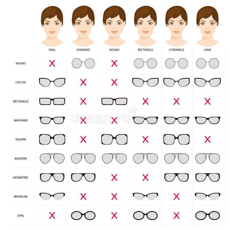 Womens Sunglasses Shapes 5. Stock Illustration ...