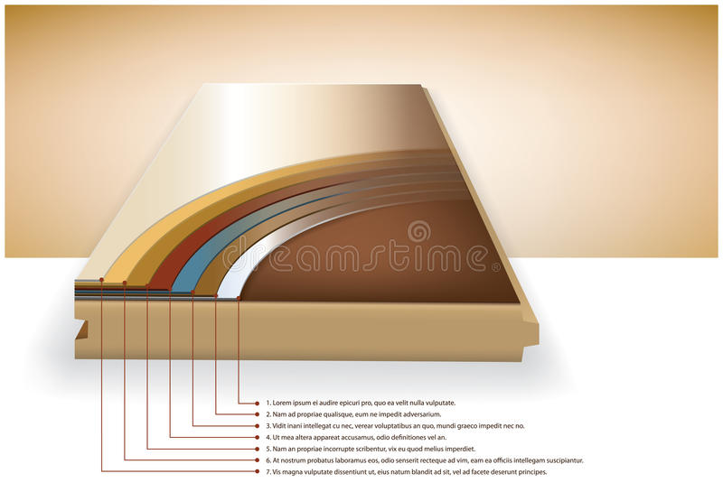 Download Wood coats stock vector. Illustration of section, layer - 19041876