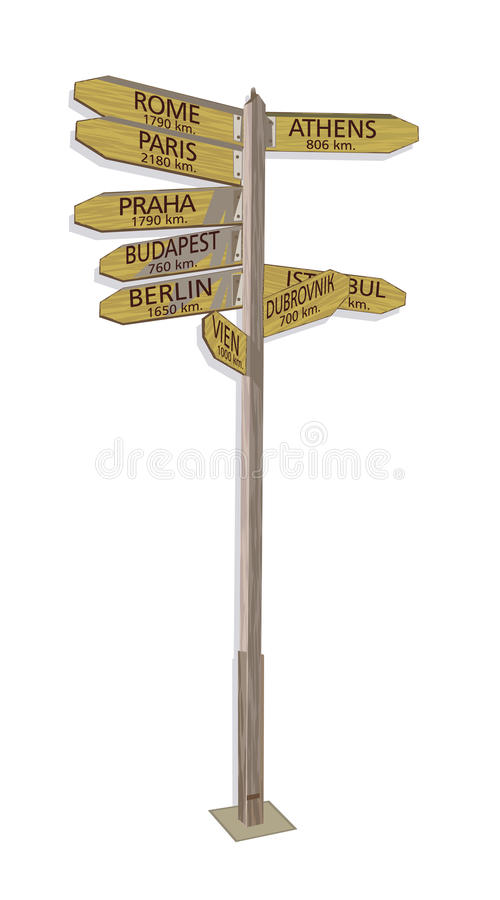 Wooden signboard Europe. Wooden signboard directing to different European cities vector illustration