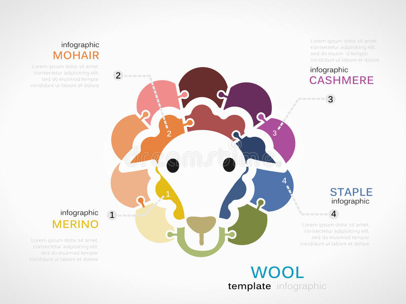 Wool. Concept infographic template with sheep made out of puzzle pieces royalty free illustration