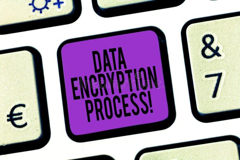Word écrivant le procédé de cryptage des données des textes Concept d'affaires pour la méthode de traduire des données dans une a image stock