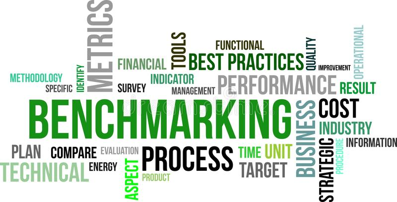 Word cloud - benchmarking vector illustration