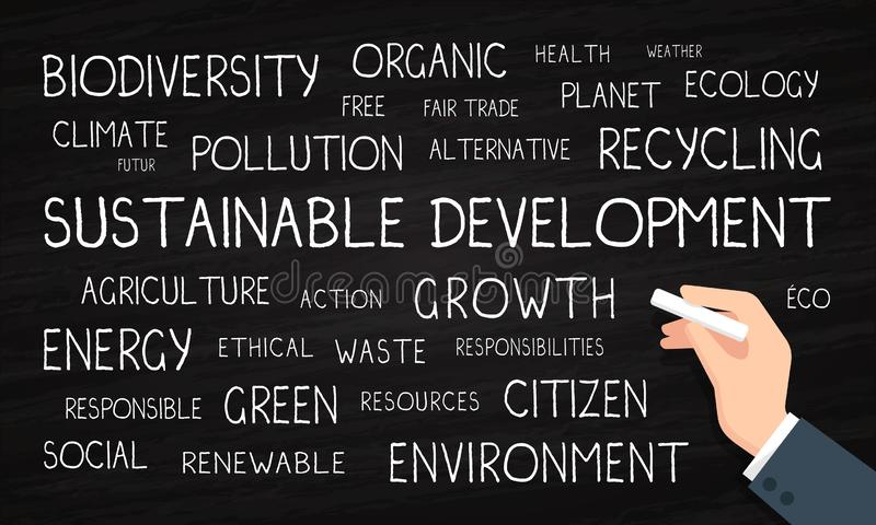 Sustainable development, environment, ecology - word cloud - chalk and blackboard. Word cloud concept of ecology, environment and sustainable development, chalk vector illustration