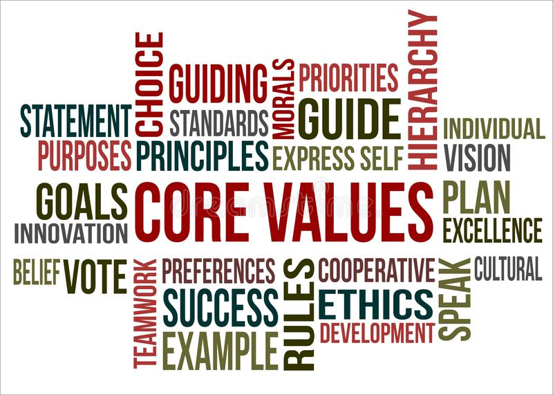 Word cloud - Core values royalty free illustration