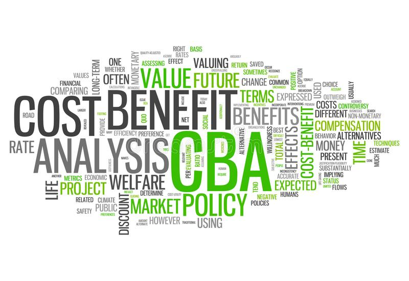 Word Cloud Cost-Benefit Analysis. Word Cloud with Cost-Benefit Analysis related tags royalty free illustration