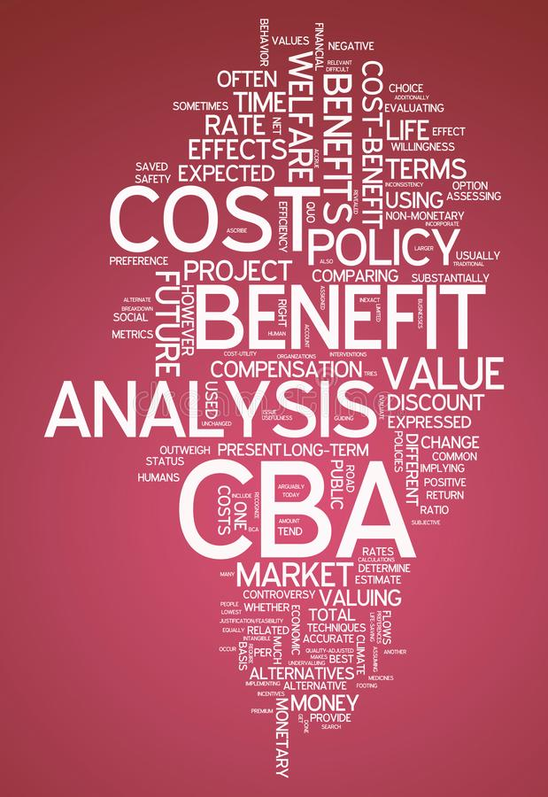 Word Cloud Cost-Benefit Analysis. Word Cloud with Cost-Benefit Analysis related tags vector illustration