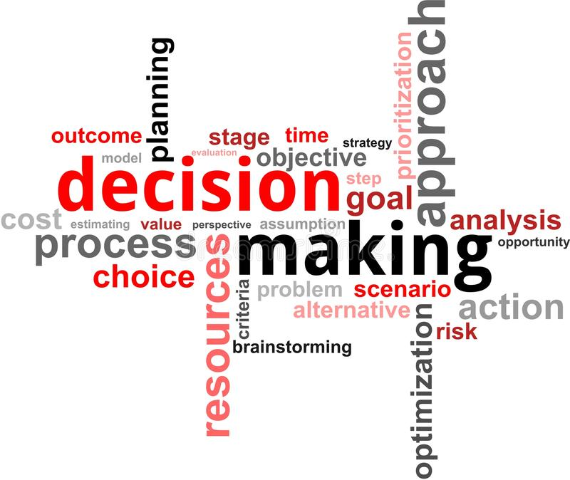 Word cloud - decision making royalty free illustration