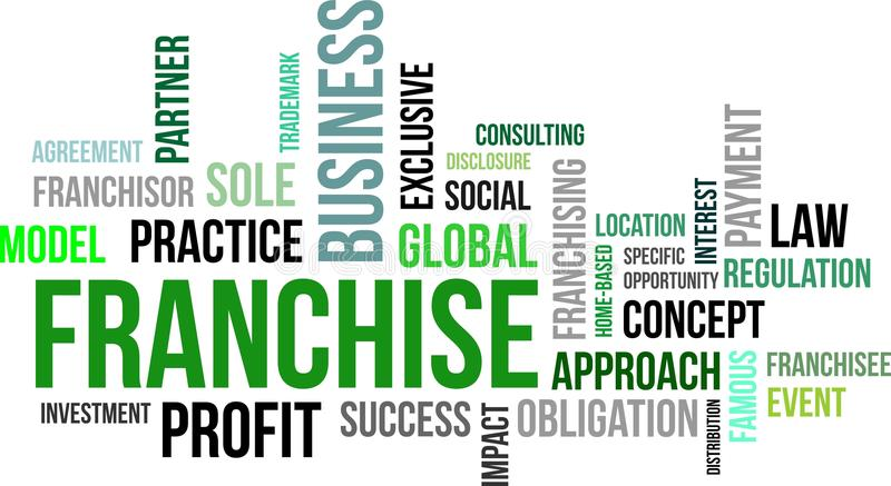 Word cloud - franchise stock illustration