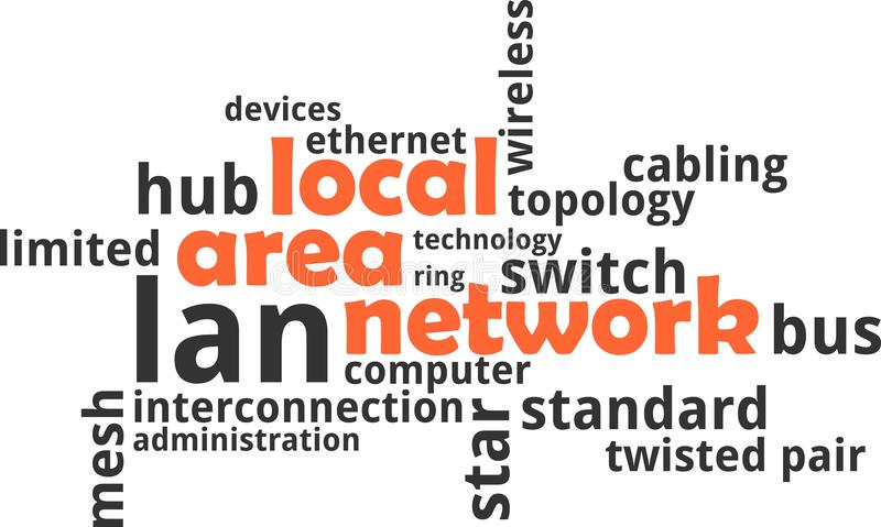 Word cloud - local area network. A word cloud of local area network related items stock illustration