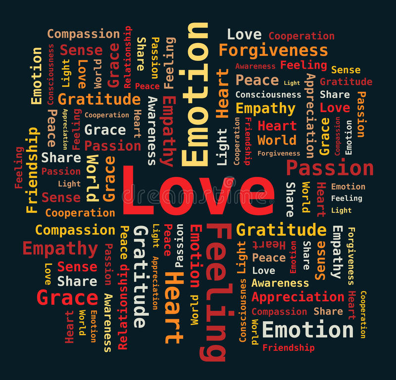 Word Cloud - Love / Passion / Heart / Gratitude. And others in red orange colors on black background