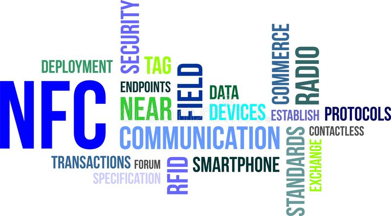 Download Word Cloud - Near Field Communication Royalty Free Stock Images - Image: 35671029