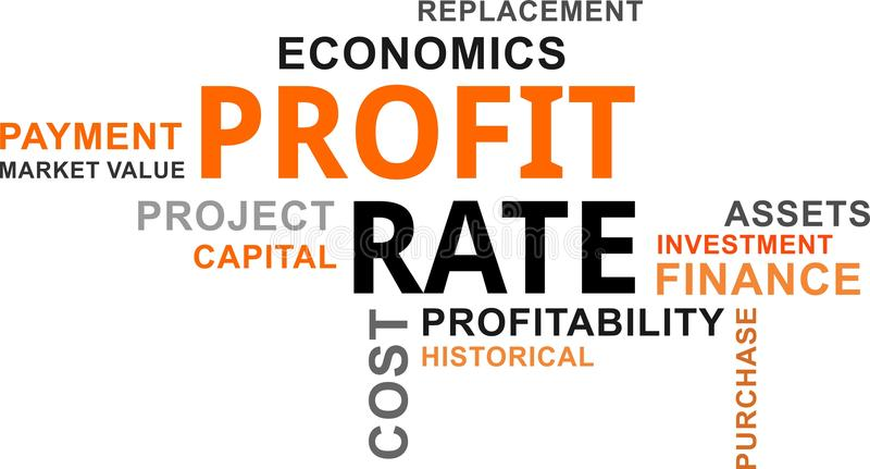 Word cloud - profit rate royalty free illustration