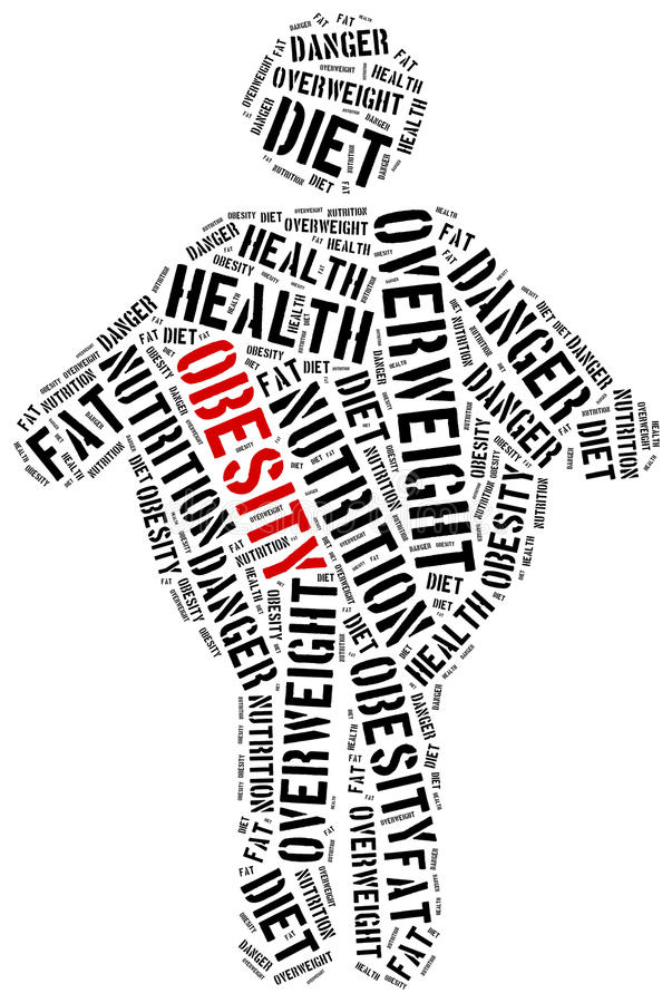Word cloud related to obesity. royalty free illustration