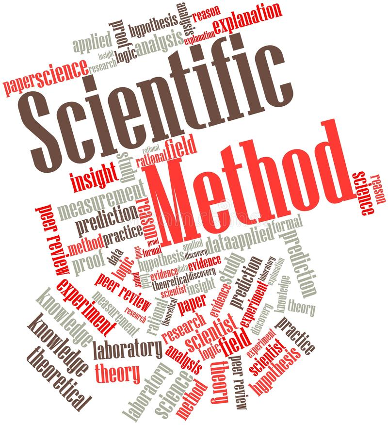 Word cloud for Scientific Method royalty free illustration