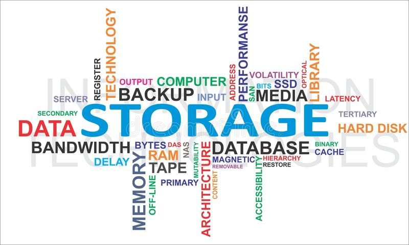Word cloud - storage. A word cloud of storage related items vector illustration