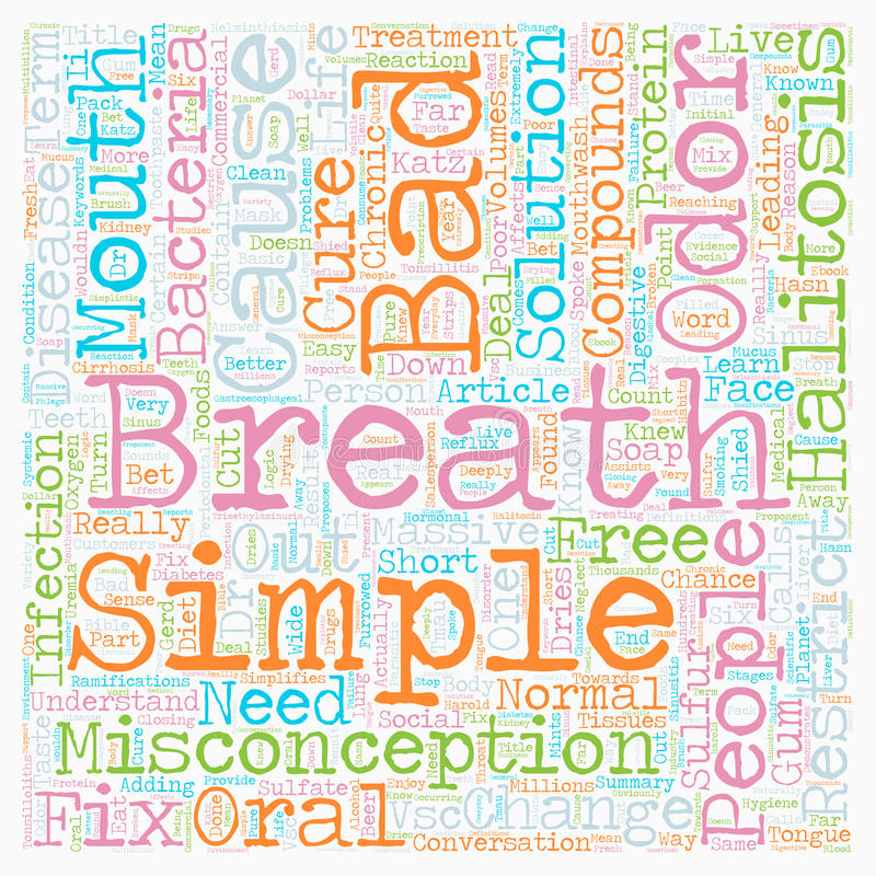 Word Cloud Text Background Concept. Bad Breath the Cure is as Simple as the Cause text background wordcloud concept royalty free stock photography