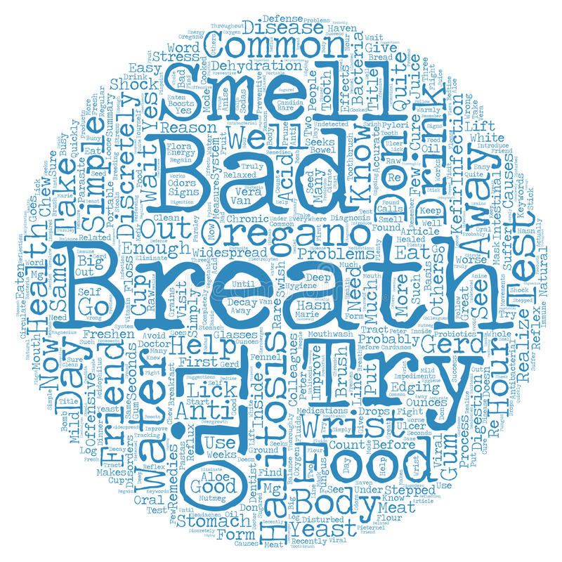 Word Cloud Text Background Concept. Bad Breath Halitosis text background wordcloud concept stock photo