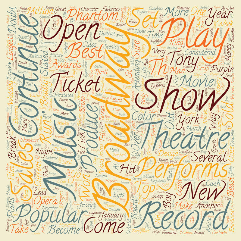 Word Cloud Text Background Concept. Broadway Set for Record Year in text background wordcloud concept stock image