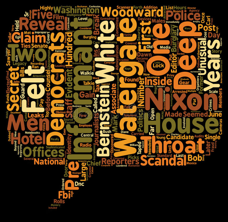 Word Cloud Text Background Concept. Deep Throat and his Legacy text background wordcloud concept vector illustration