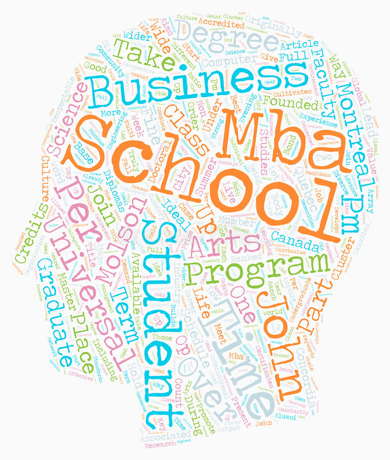 Word Cloud Text Background Concept. John Molson School Of Business text background wordcloud concept stock images