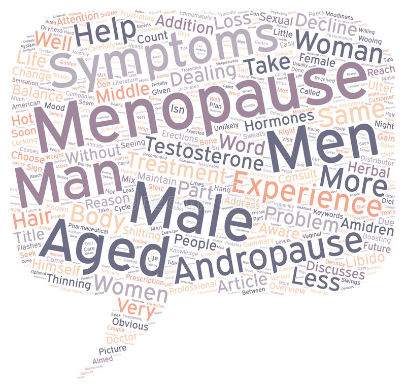 Word Cloud Text Background Concept. OVERVIEW OF MALE MENOPAUSE text background wordcloud concept royalty free stock photos