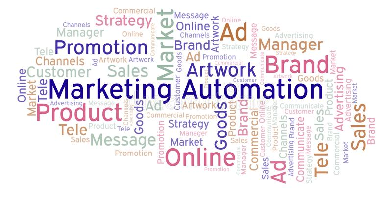Word cloud with text Marketing Automation. royalty free illustration