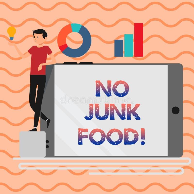 Word het schrijven tekst Geen Ongezonde kost Het bedrijfsconcept voor Einde die ongezonde dingen eten gaat op een dieet opgeeft b vector illustratie