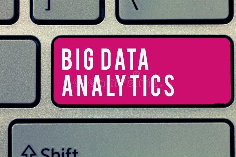Word het schrijven tekst Grote Gegevens Analytics Bedrijfsconcept voor het proces om grote en gevarieerde gegevensreeksen te onde royalty-vrije stock fotografie