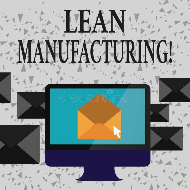 Word het schrijven tekst Magere Productie Bedrijfsconcept voor nadruk bij het minimaliseren van afval binnen het analysisufacturi stock illustratie