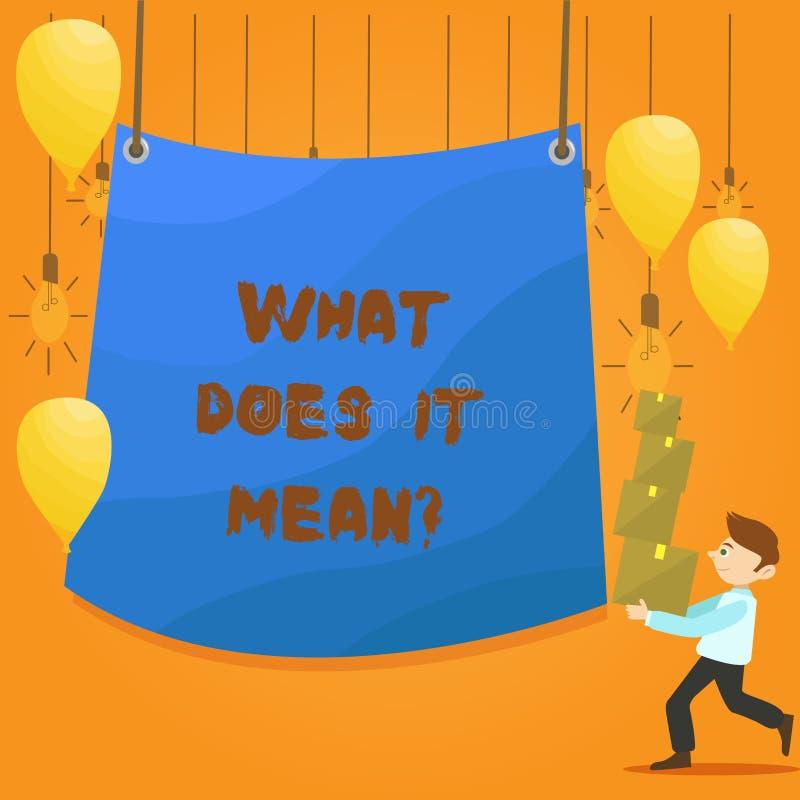 Word het schrijven tekst wat het Meanquestion doet Het bedrijfsconcept voor Verwarringnieuwsgierigheid het Vragen onderzoekt royalty-vrije illustratie