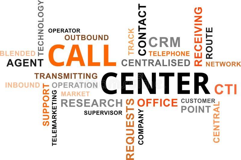 Word wolk - call centre stock illustratie