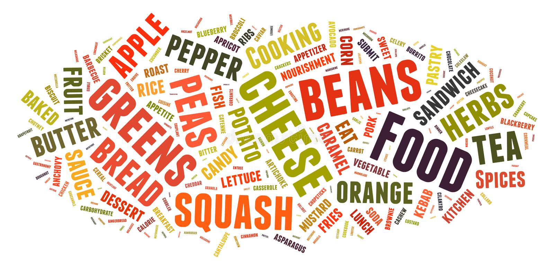 Word Wolk die woorden tonen die voedsel behandelen vector illustratie