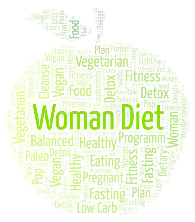 Word wolk met het Dieet van de tekstvrouw in een vorm van appel op een witte achtergrond vector illustratie