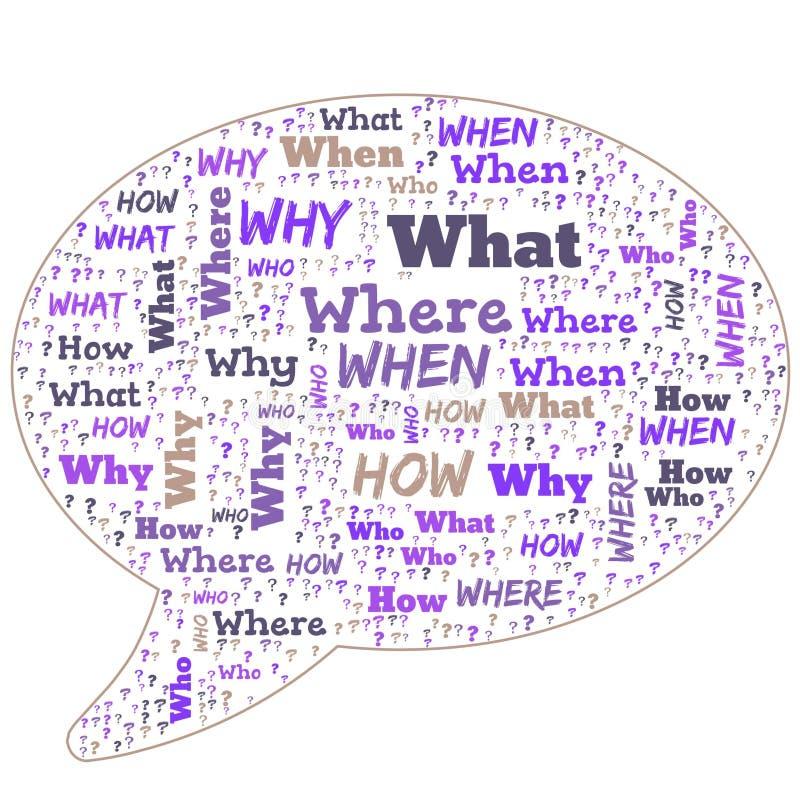 Word Wolk - Who, wat, waar, wanneer, waarom en hoe op witte achtergrond stock illustratie