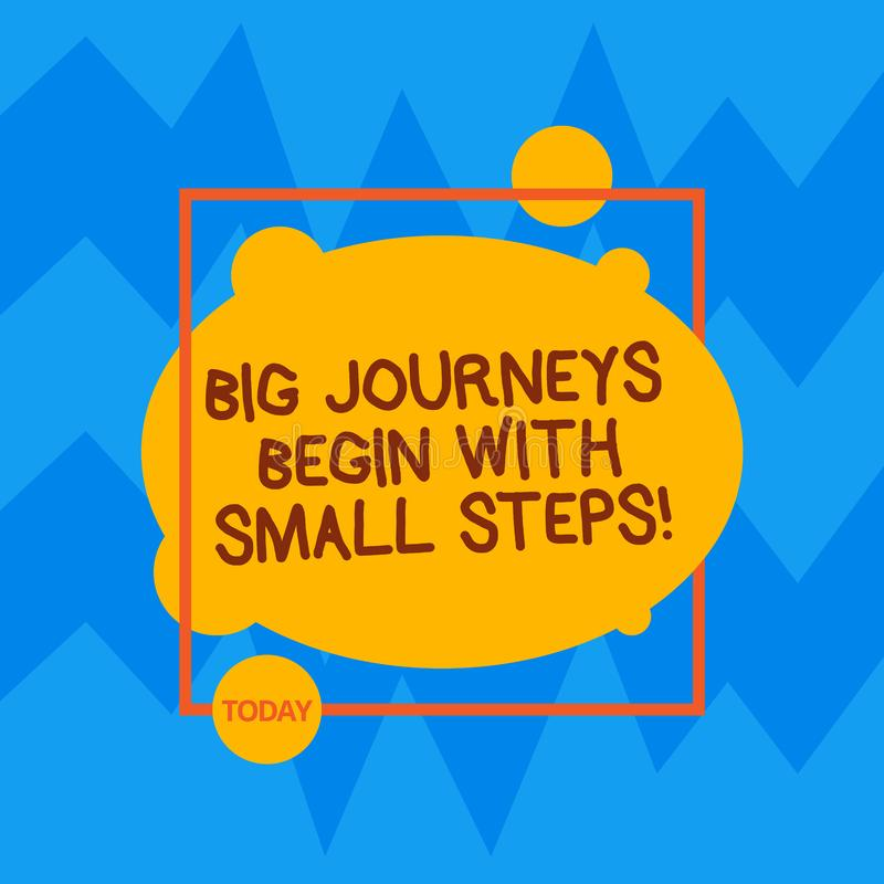 Word writing text Big Journeys Begin With Small Steps. Business concept for One step at a time to reach your goals. Asymmetrical Blank Oval photo Abstract Shape vector illustration
