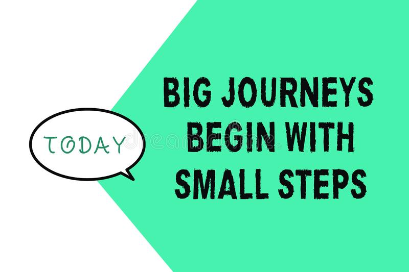 Word writing text Big Journeys Begin With Small Steps. Business concept for Start up a new business venture.  royalty free illustration