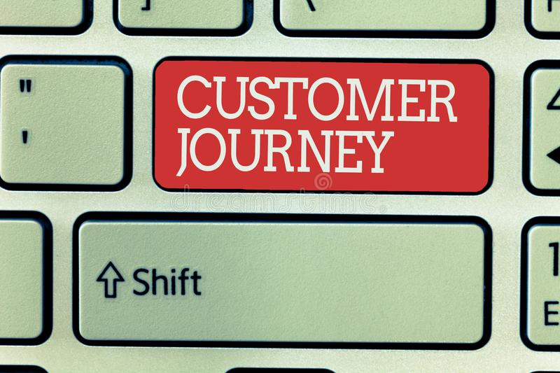 Word writing text Customer Journey. Business concept for product of interaction between organization and customer.  royalty free stock images