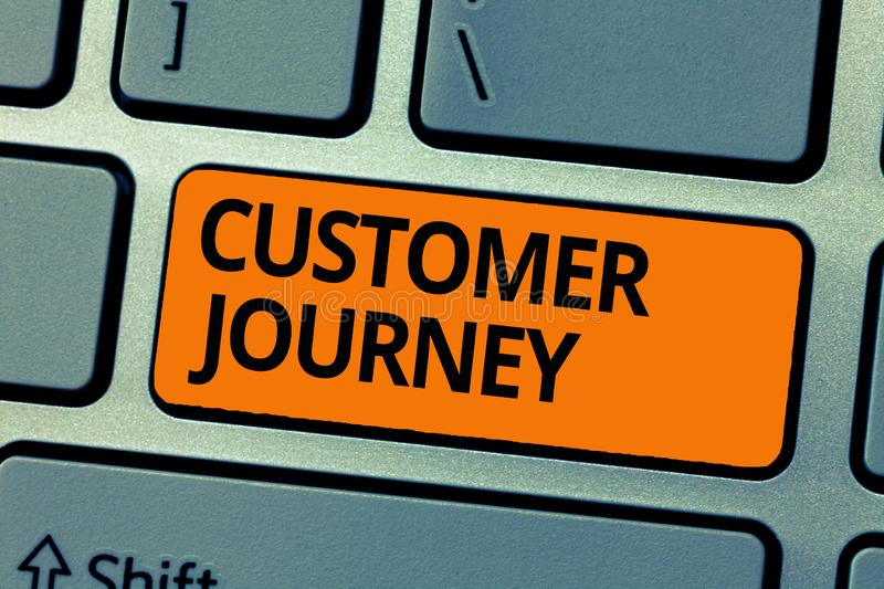 Word writing text Customer Journey. Business concept for product of interaction between organization and customer.  stock photo