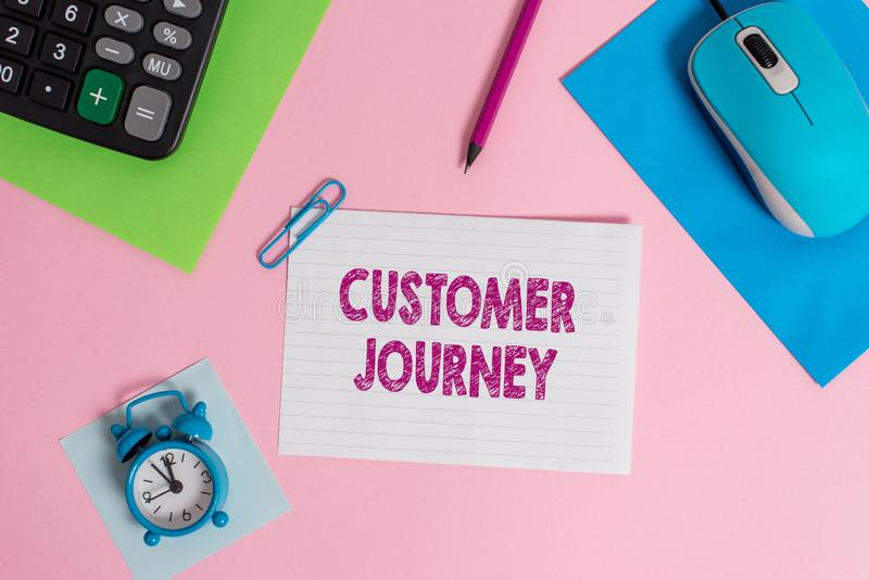 Word writing text Customer Journey. Business concept for product of interaction between organization and customer Mouse. Word writing text Customer Journey royalty free stock photography