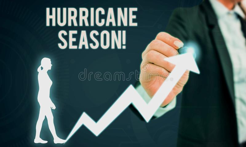 Word writing text Hurricane Season. Business concept for time when most tropical cyclones are expected to develop Female. Word writing text Hurricane Season royalty free stock photography
