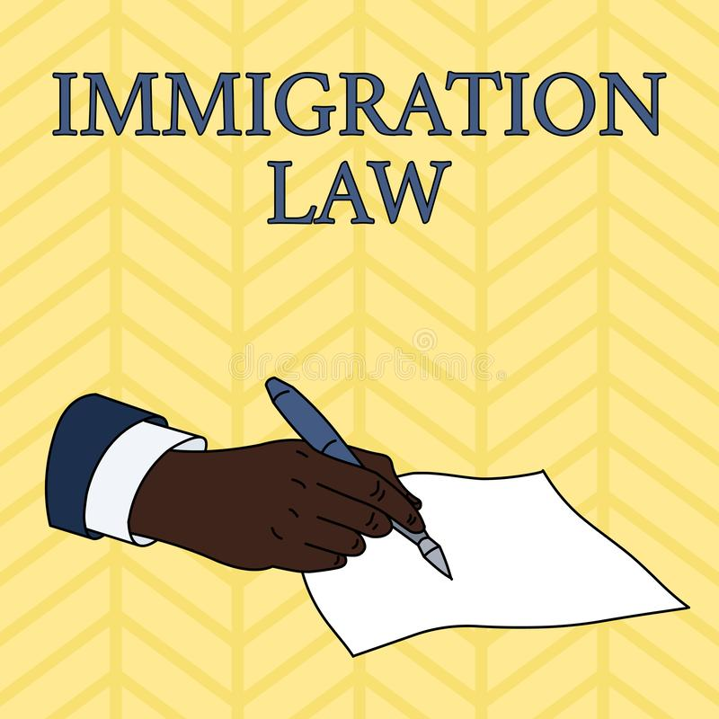Word writing text Immigration Law. Business concept for Emigration of a citizen shall be lawful in making of travel Male. Word writing text Immigration Law vector illustration